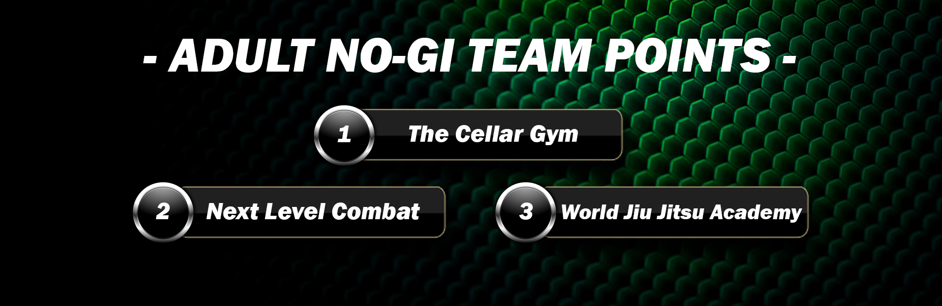 adult-team-points-no-gi